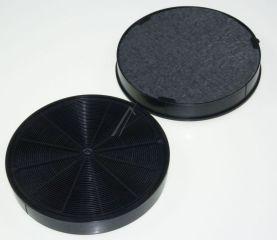 Filtre à charbon Type DKF14